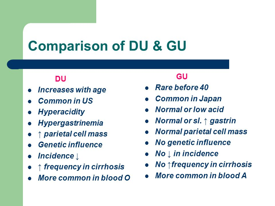 Comparison of DU & GU GU DU Rare before 40 Increases with age