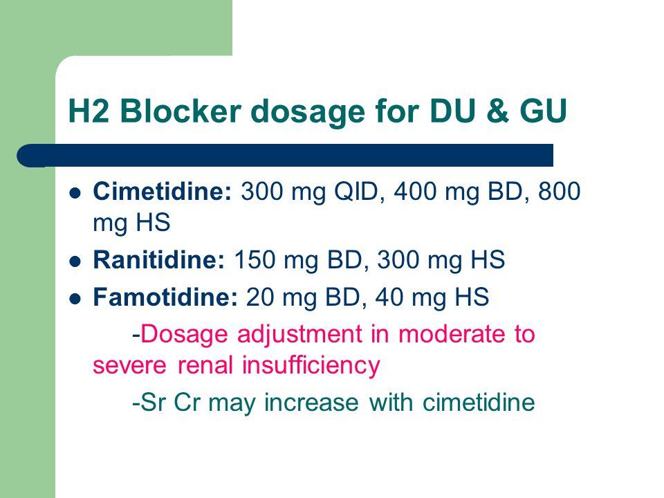 H2 Blocker dosage for DU & GU