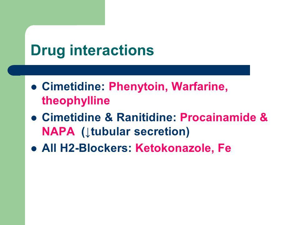 Drug interactions Cimetidine: Phenytoin, Warfarine, theophylline