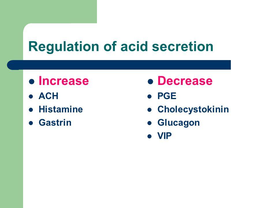 Regulation of acid secretion