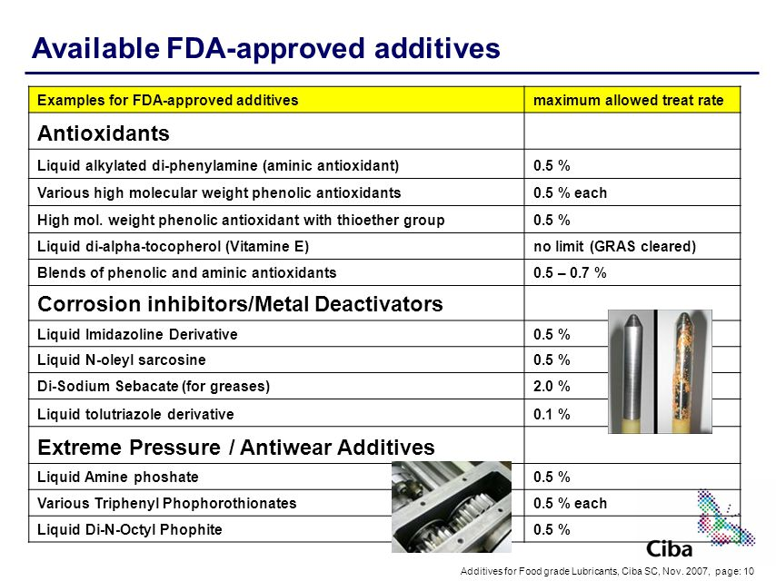 Available FDA-approved additives