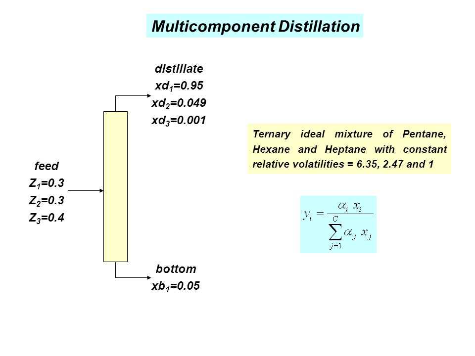 Multicomponent Distillation