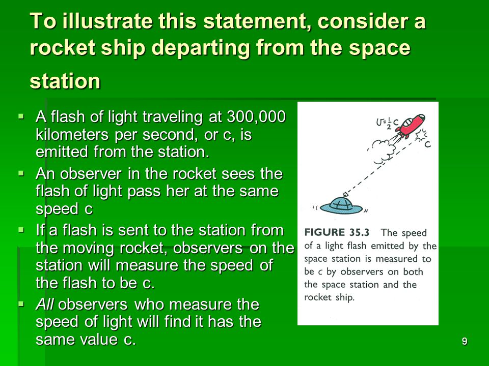 To illustrate this statement, consider a rocket ship departing from the space station