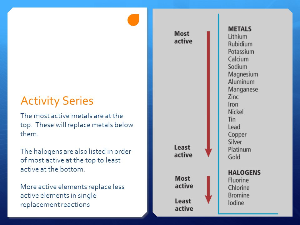 Activity Series The most active metals are at the top. These will replace metals below them.