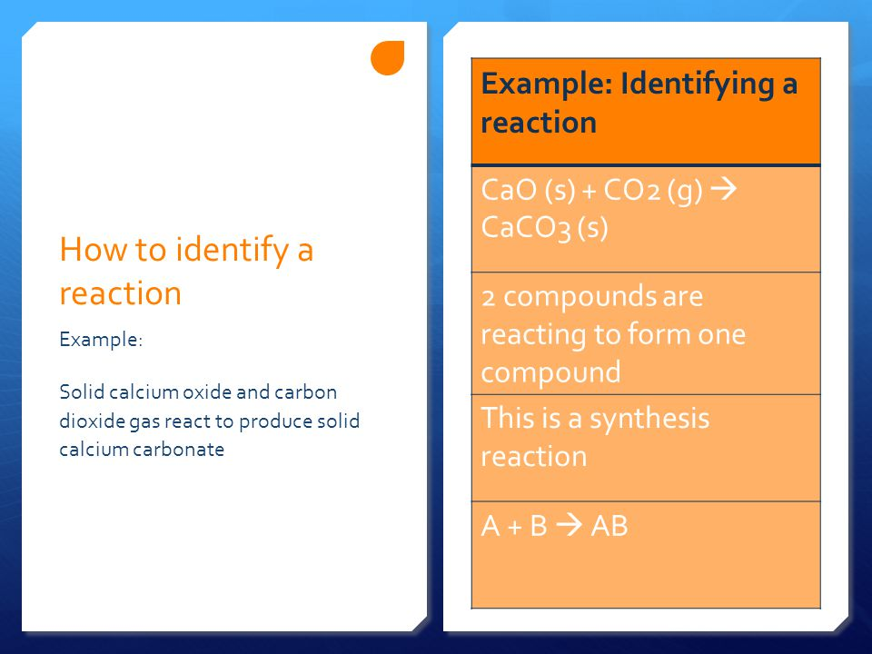 How to identify a reaction