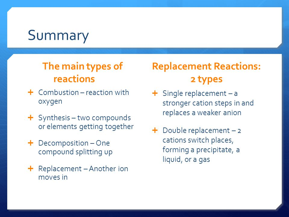 The main types of reactions Replacement Reactions: 2 types