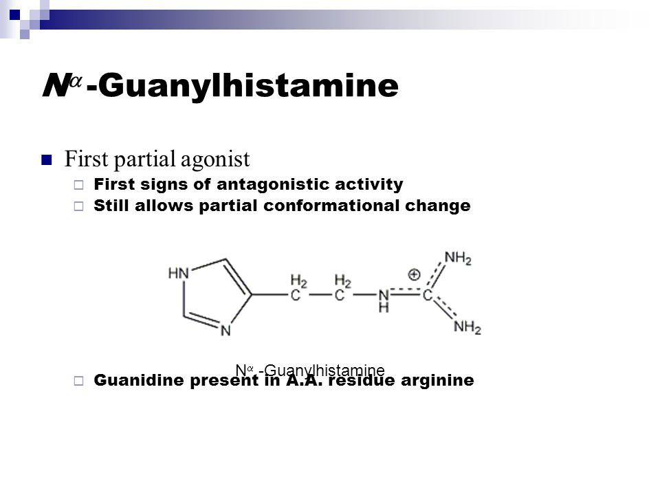 Na -Guanylhistamine First partial agonist