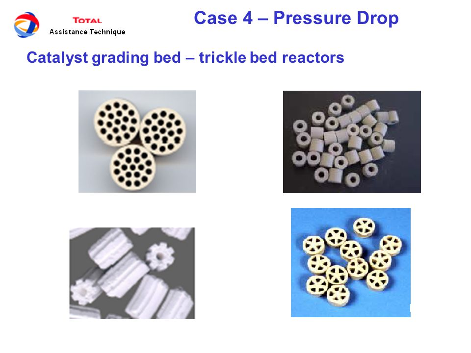 Case 4 – Pressure Drop Catalyst grading bed – trickle bed reactors