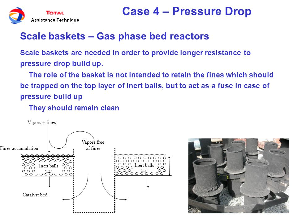 Case 4 – Pressure Drop Scale baskets – Gas phase bed reactors