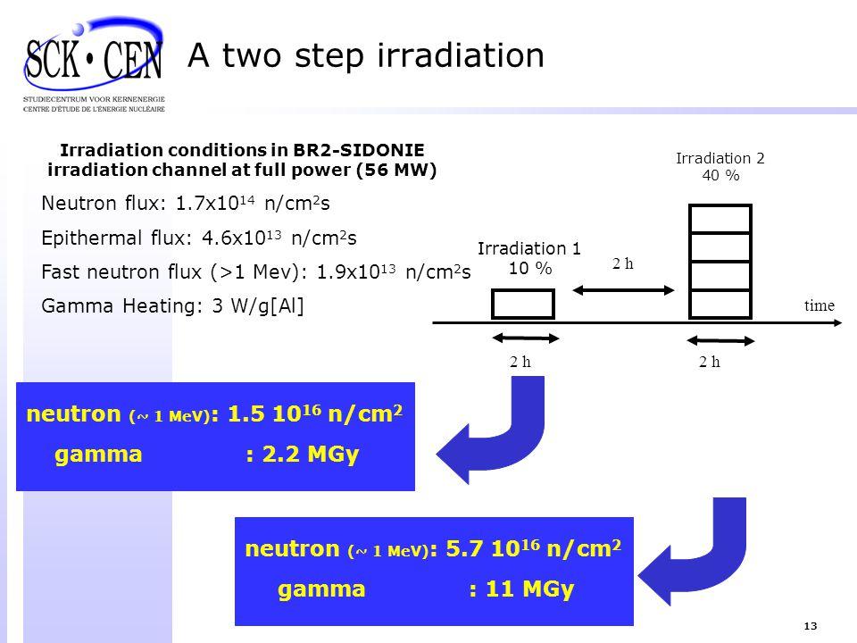 A two step irradiation neutron (~ 1 MeV): 1.5 1016 n/cm2