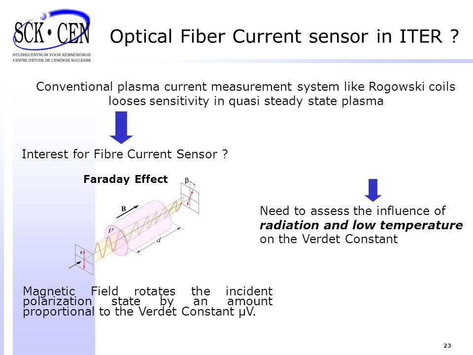 Optical Fiber Current sensor in ITER
