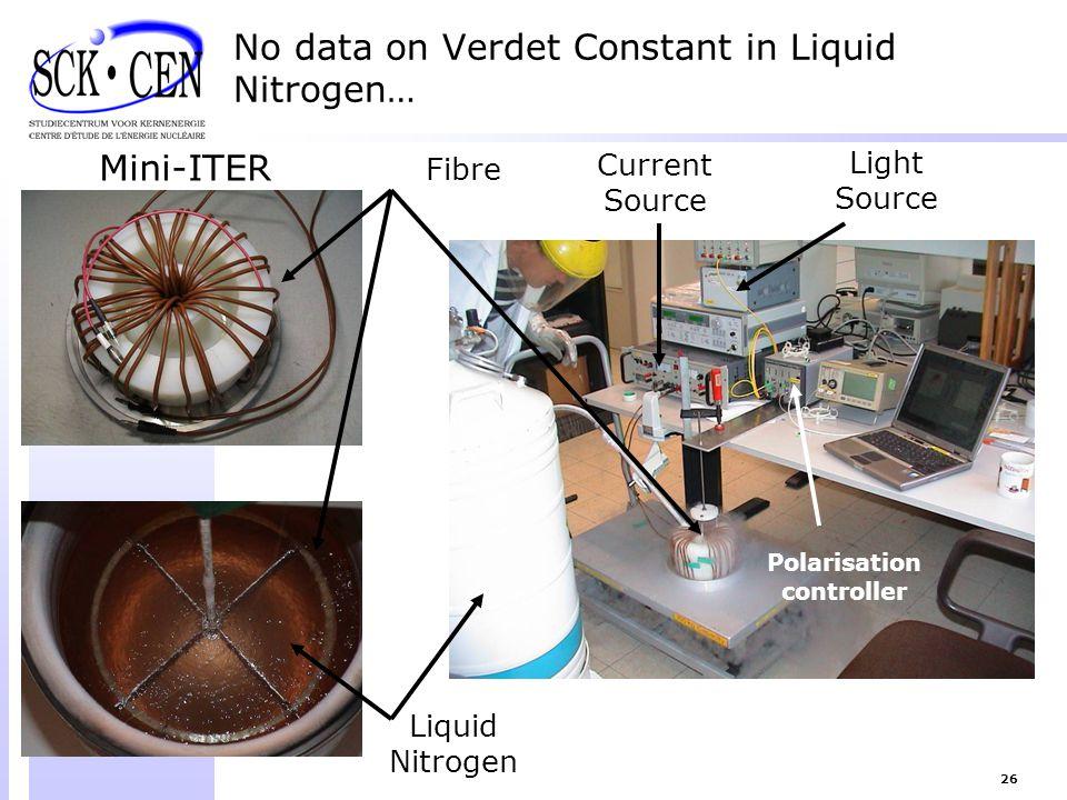 No data on Verdet Constant in Liquid Nitrogen…