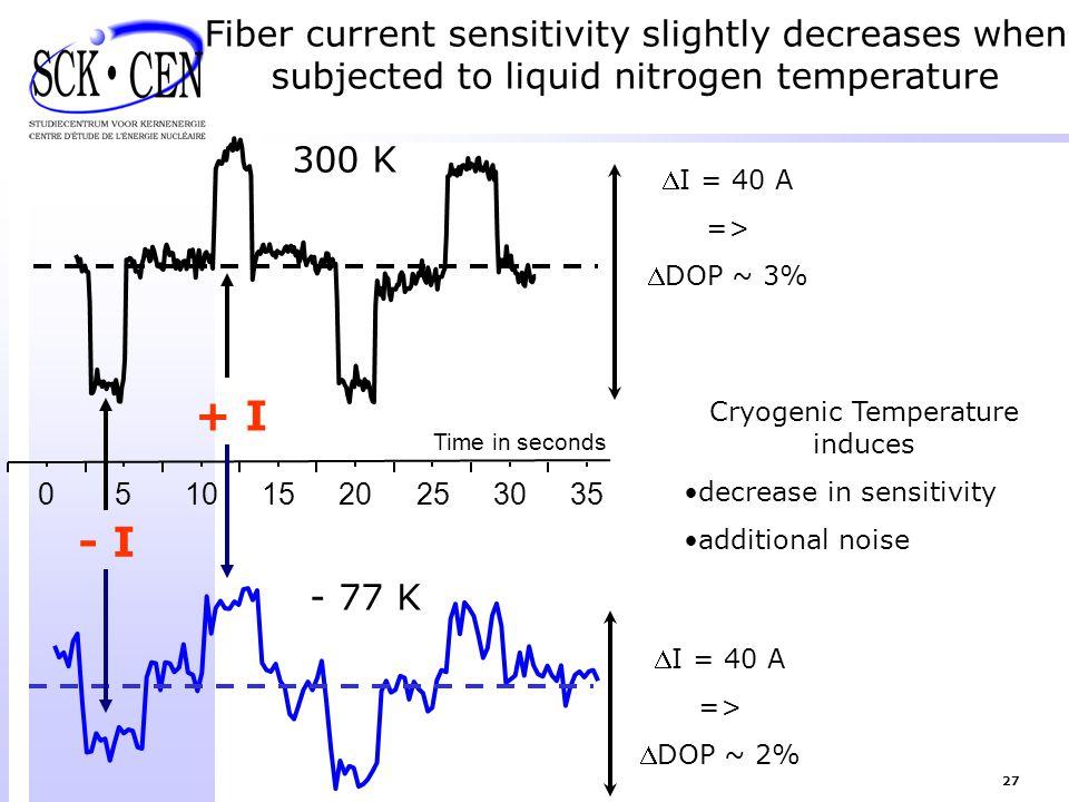 Cryogenic Temperature induces