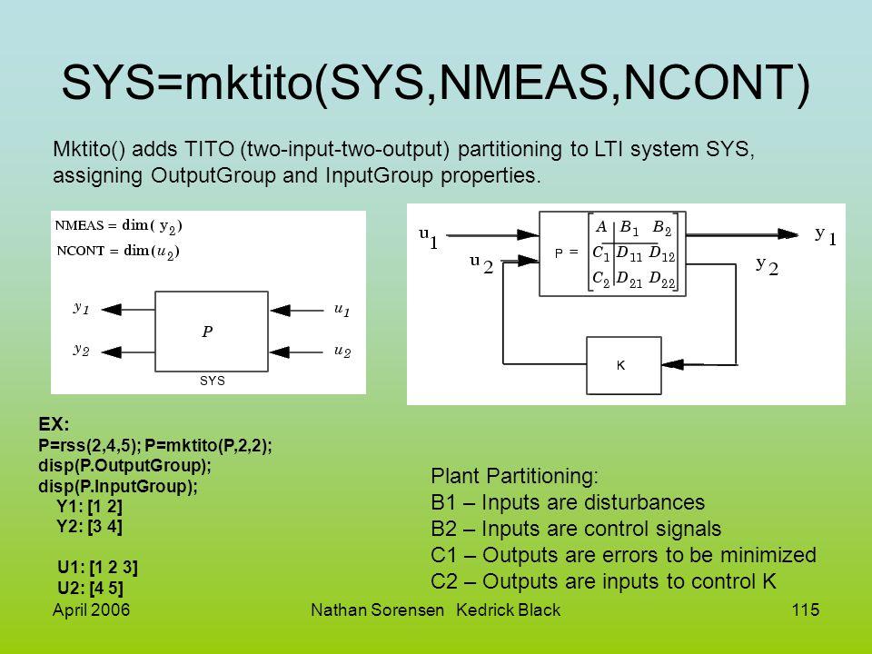 SYS=mktito(SYS,NMEAS,NCONT)