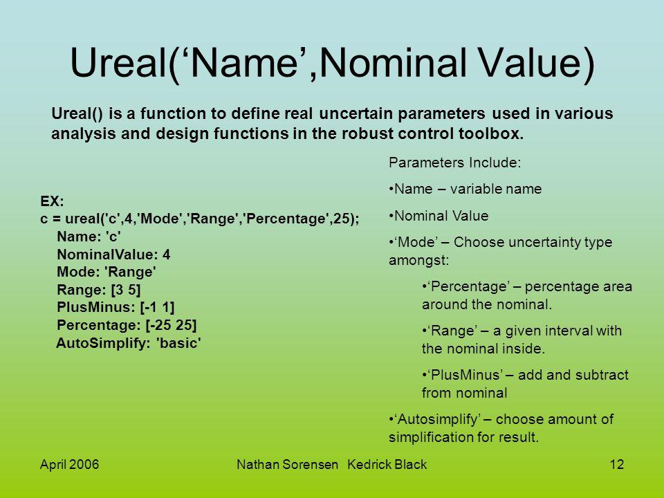 Ureal('Name',Nominal Value)