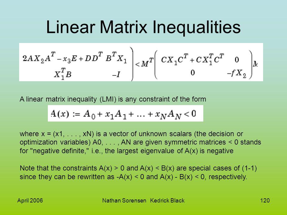 Linear Matrix Inequalities