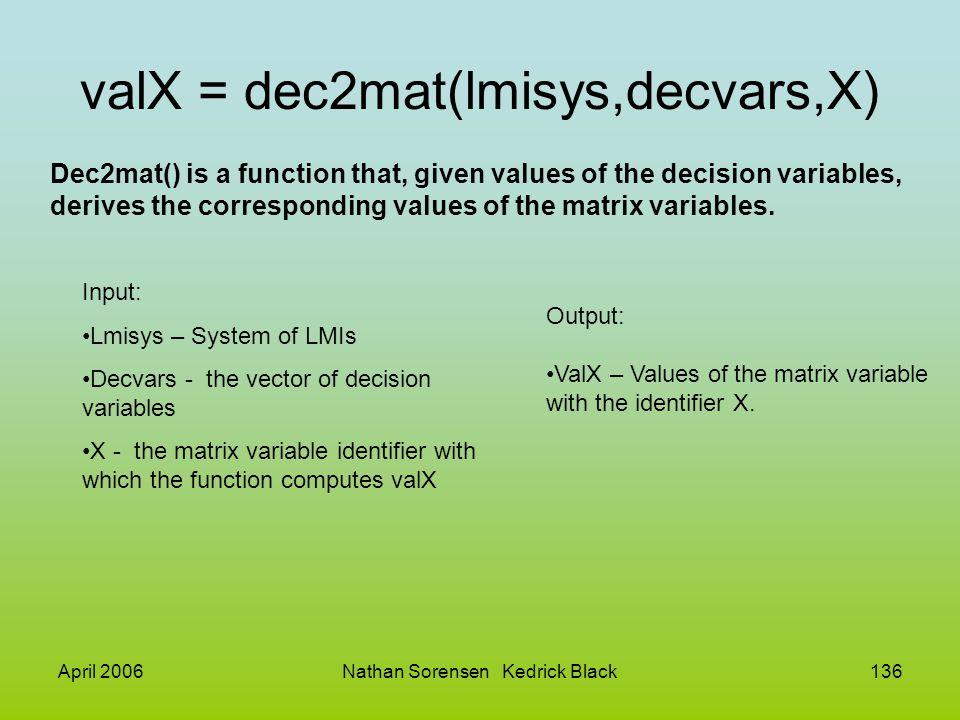 valX = dec2mat(lmisys,decvars,X)