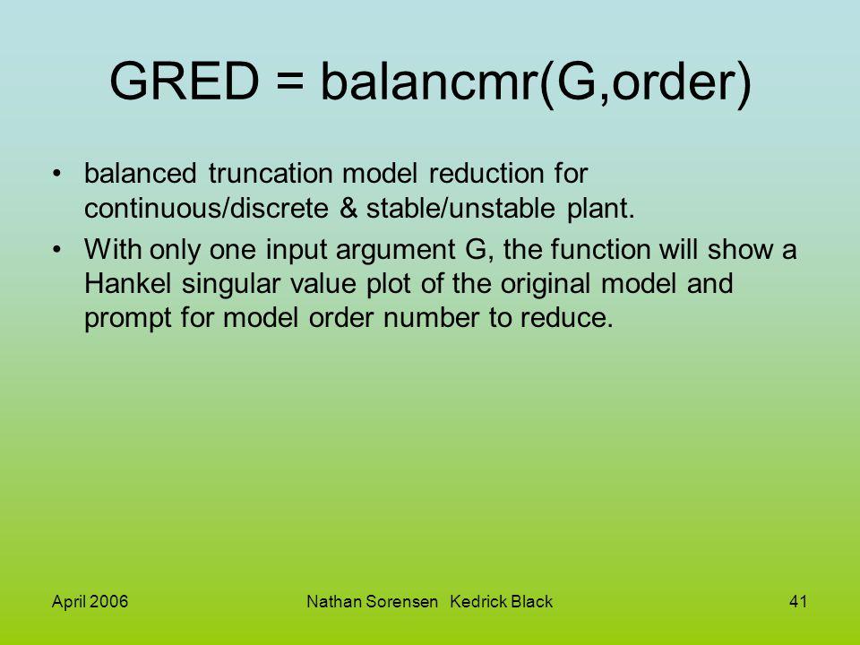GRED = balancmr(G,order)