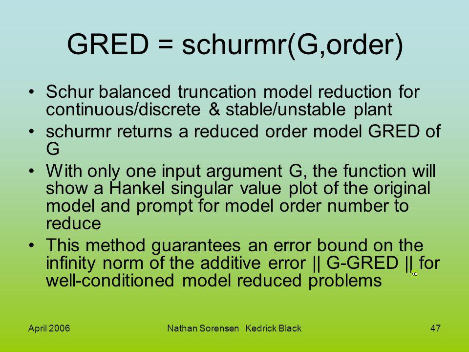 GRED = schurmr(G,order)
