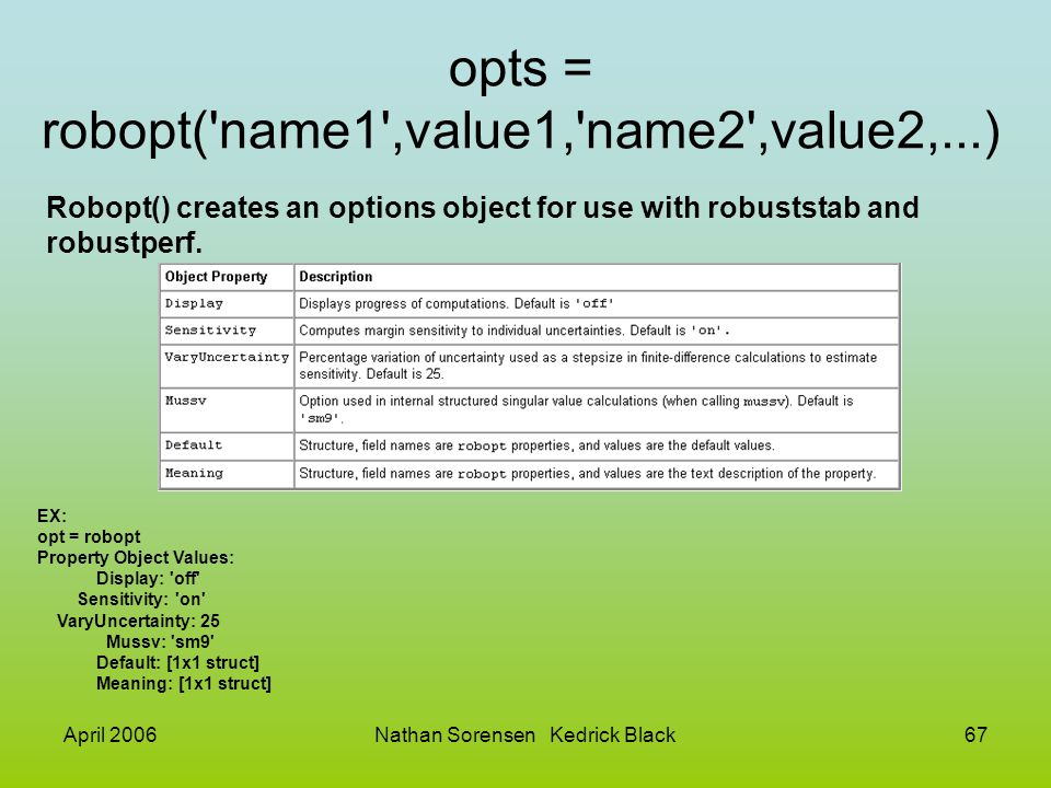 opts = robopt( name1 ,value1, name2 ,value2,...)
