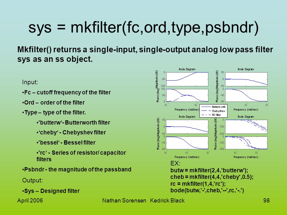sys = mkfilter(fc,ord,type,psbndr)