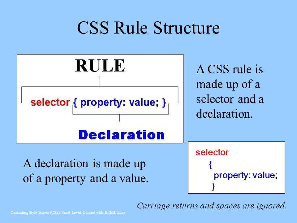CSS Rule Structure selector
