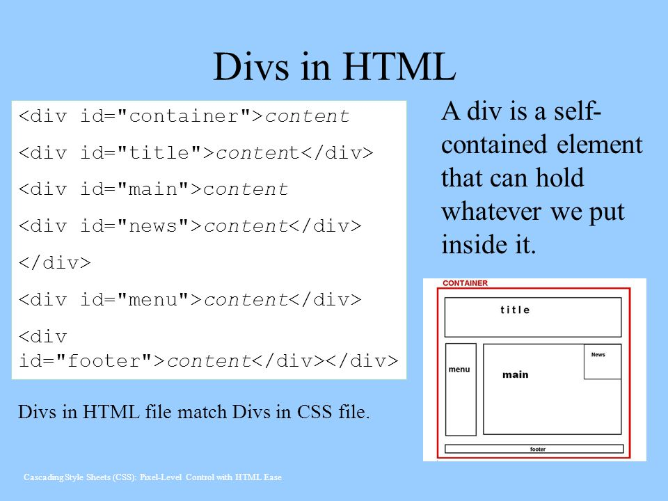 Divs in HTML A div is a self-contained element that can hold whatever we put inside it. <div id= container >content.