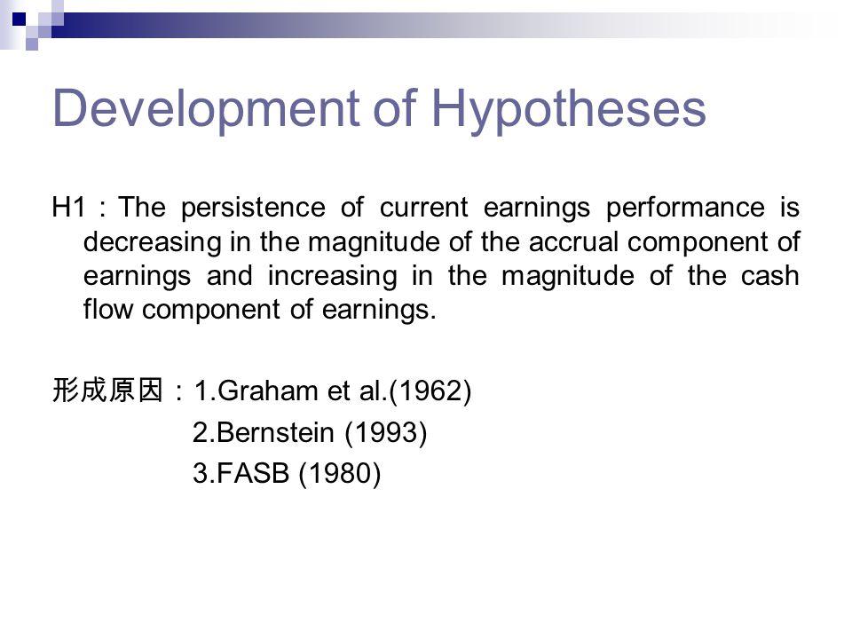 Development of Hypotheses