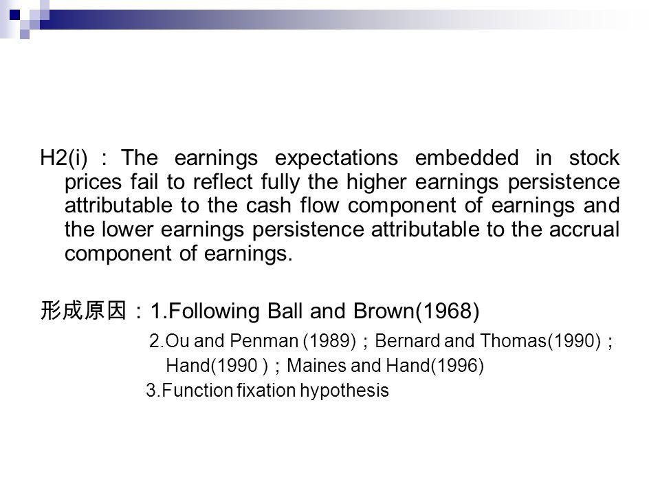 形成原因:1.Following Ball and Brown(1968)