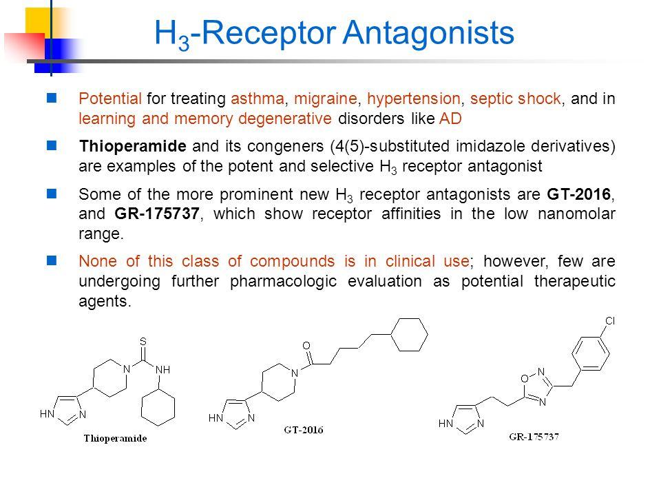 H3-Receptor Antagonists