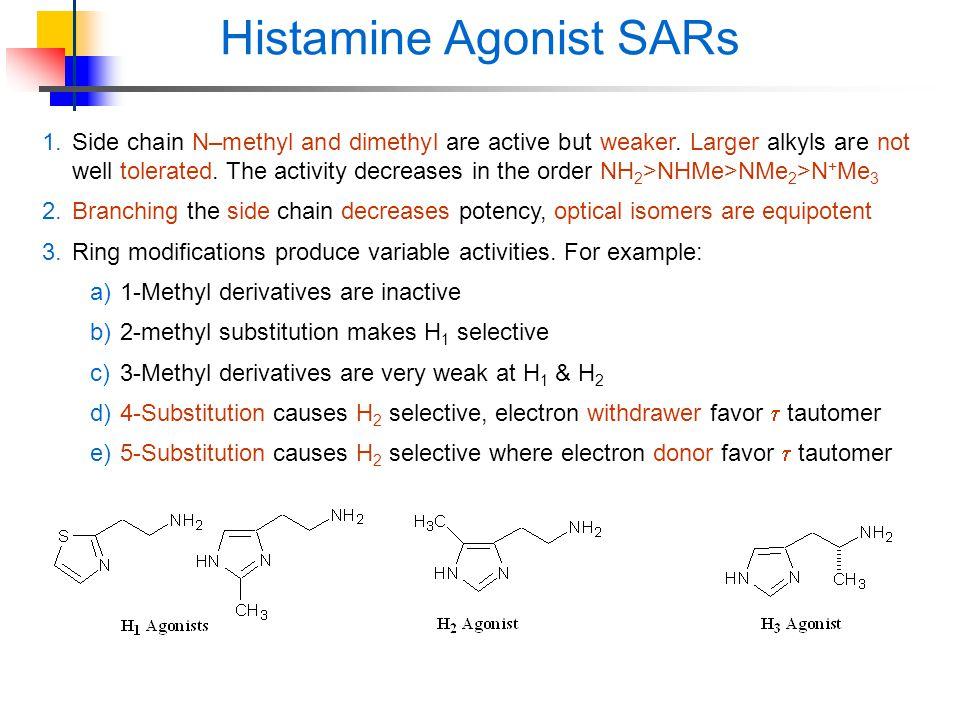 Histamine Agonist SARs