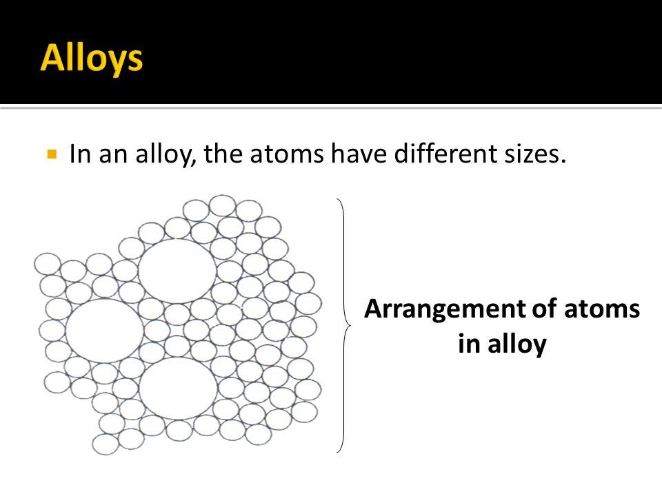 Arrangement of atoms in alloy