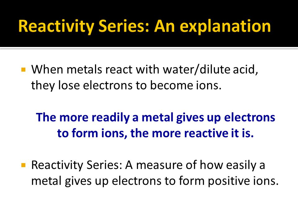 Reactivity Series: An explanation