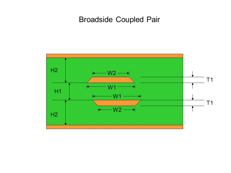 Broadside Coupled Pair