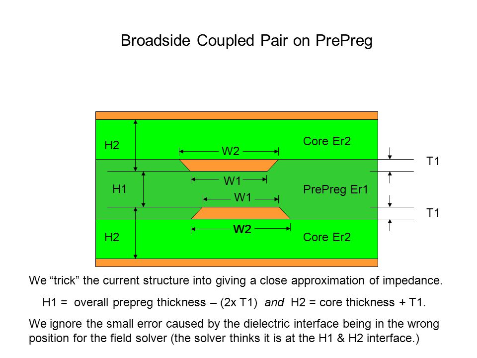 Broadside Coupled Pair on PrePreg