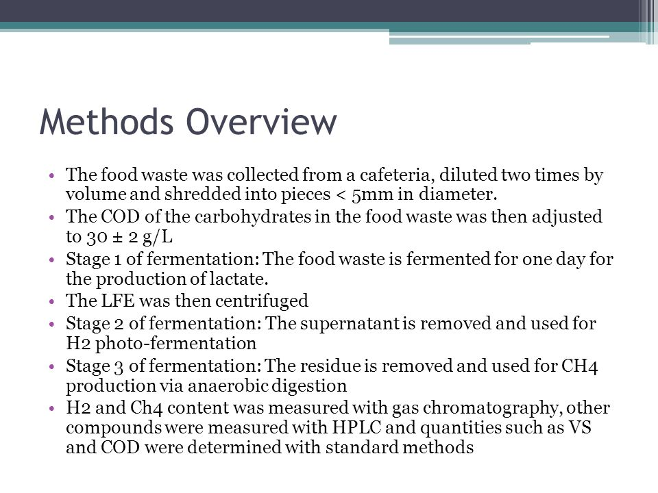 Methods Overview The food waste was collected from a cafeteria, diluted two times by volume and shredded into pieces < 5mm in diameter.