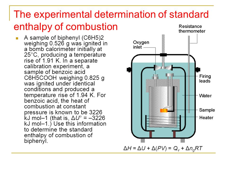 The experimental determination of standard enthalpy of combustion