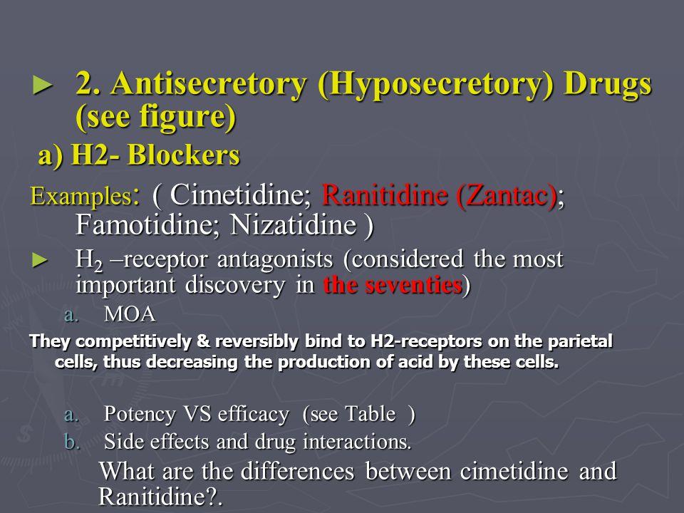 2. Antisecretory (Hyposecretory) Drugs (see figure)