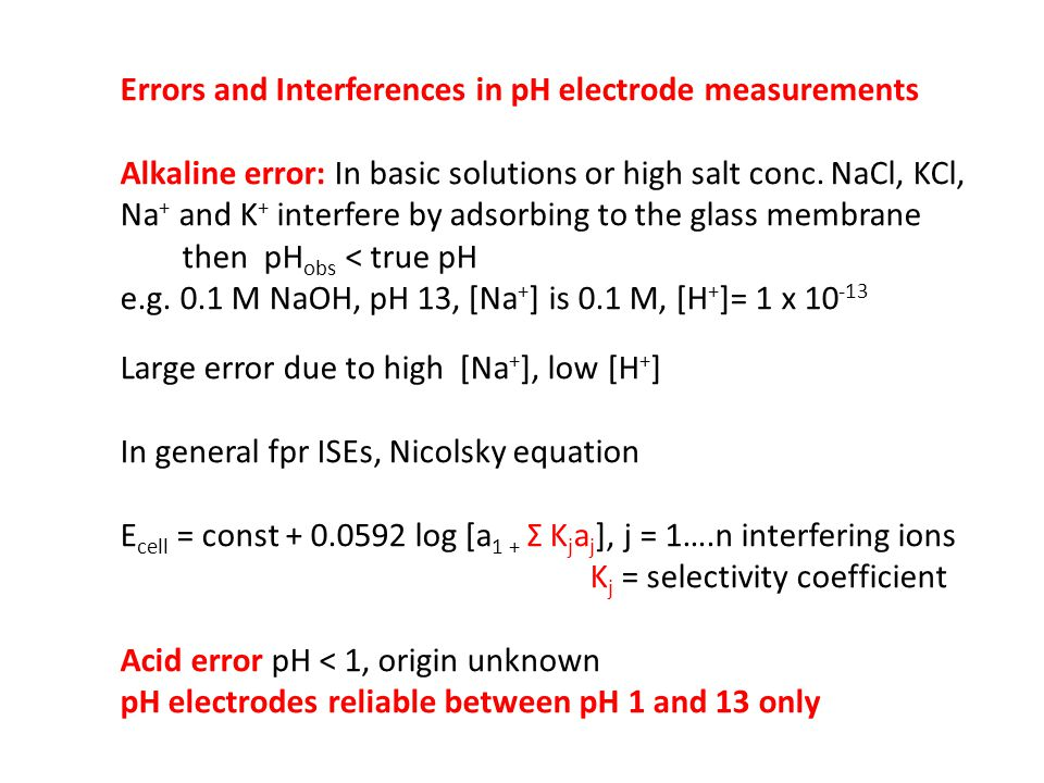 Errors and Interferences in pH electrode measurements