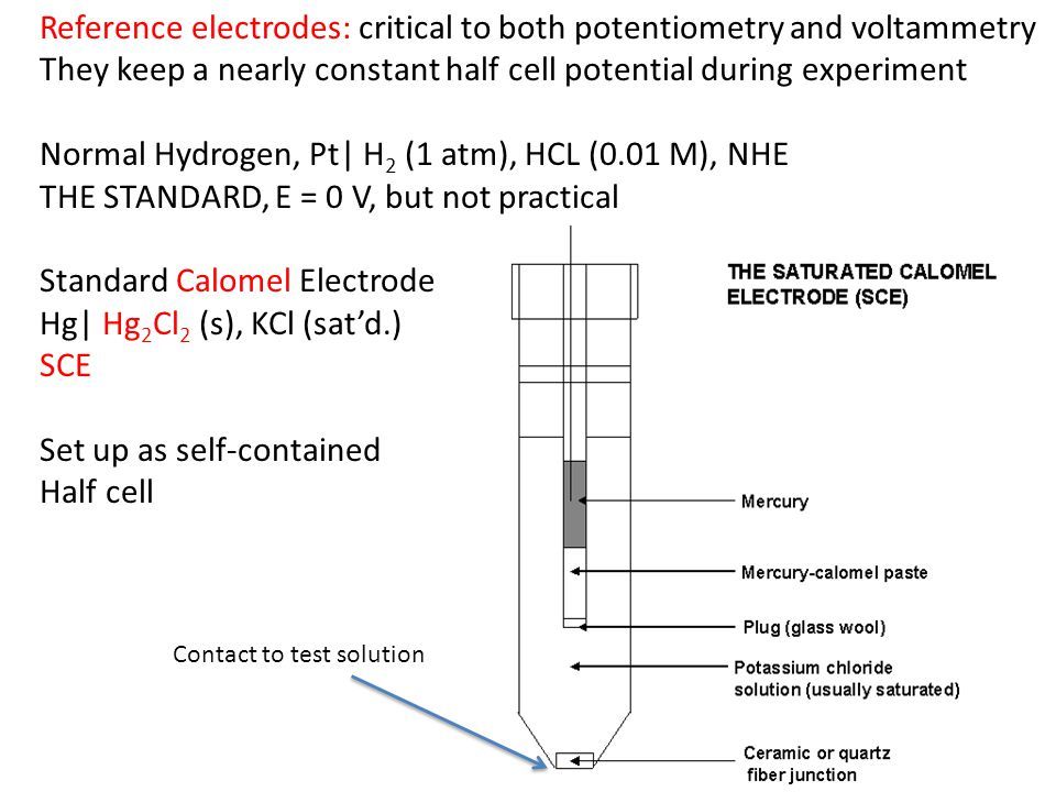 Reference electrodes: critical to both potentiometry and voltammetry