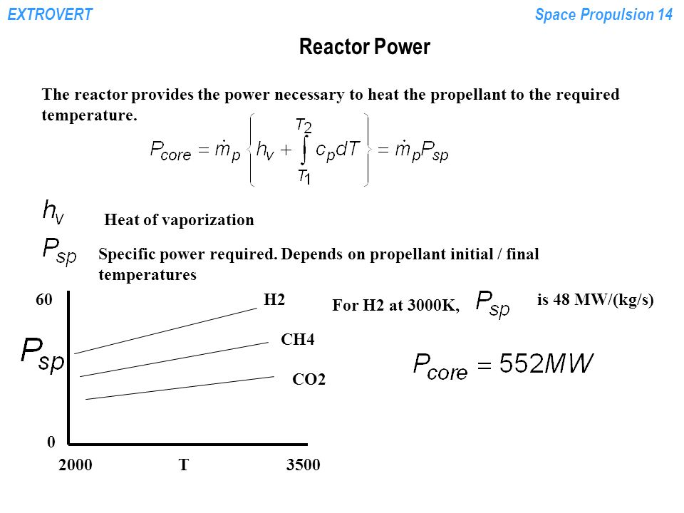 Reactor Power The reactor provides the power necessary to heat the propellant to the required temperature.