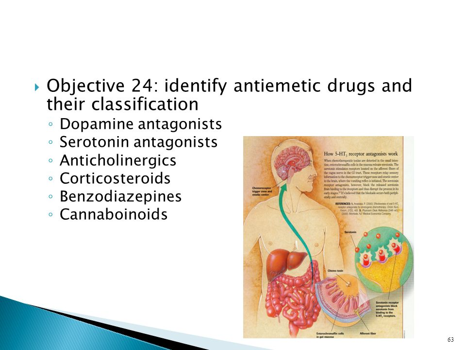 Objective 24: identify antiemetic drugs and their classification