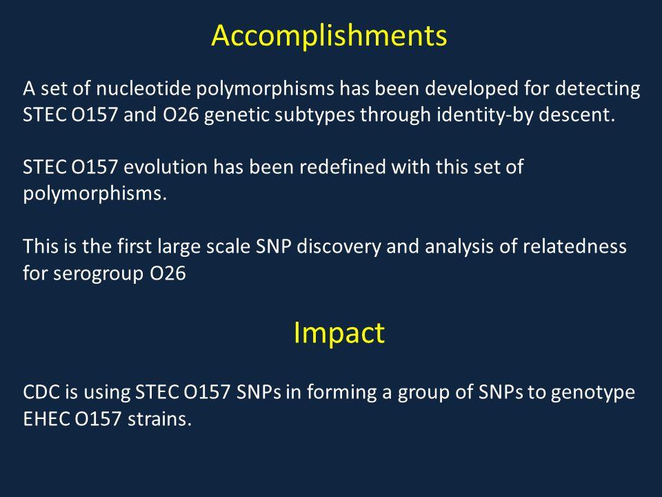 Accomplishments Impact