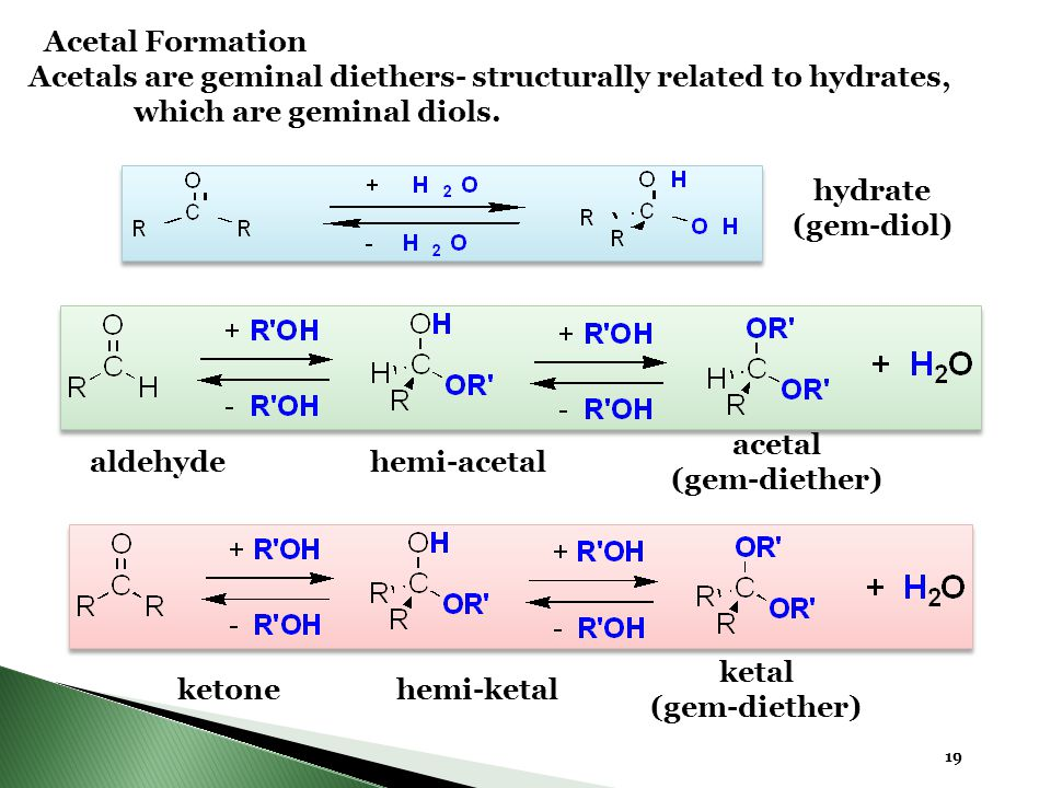 Acetal Formation Acetals are geminal diethers- structurally related to hydrates, which are geminal diols.