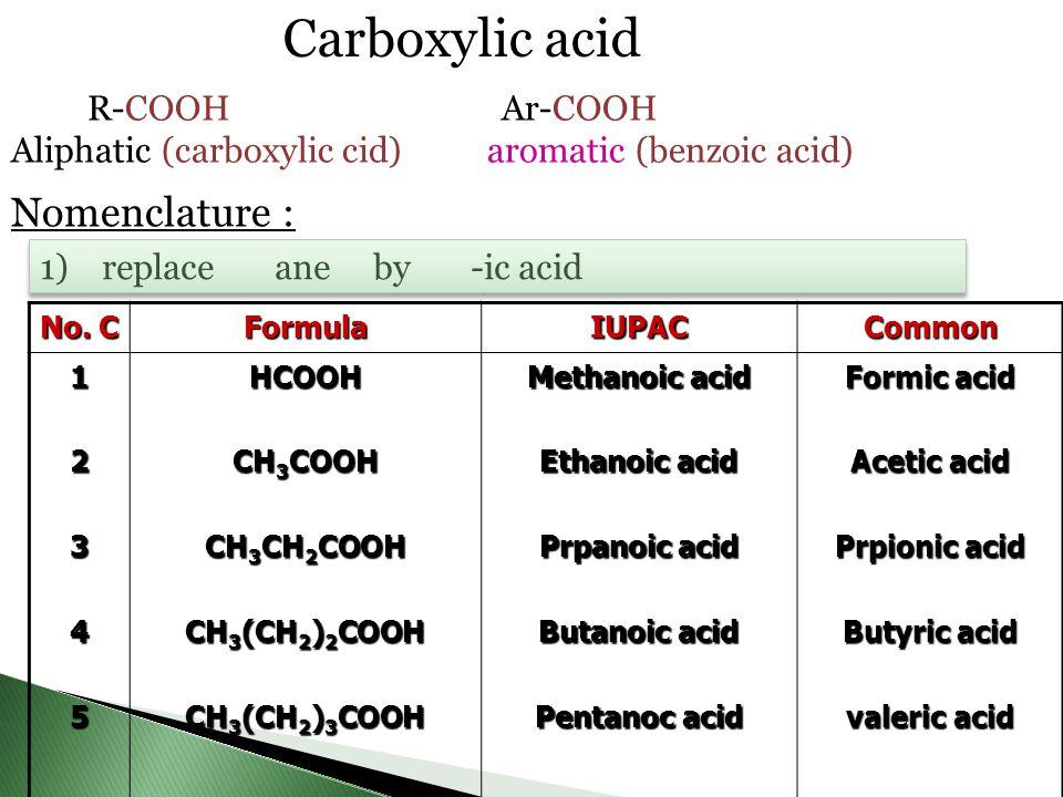 Carboxylic acid Nomenclature : R-COOH Ar-COOH