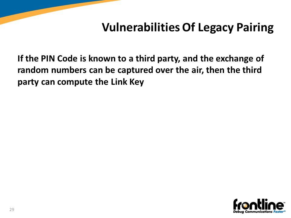 Vulnerabilities Of Legacy Pairing
