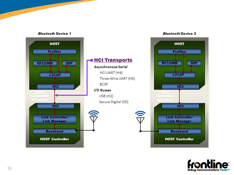 HCI Transports Asynchronous Serial HCI UART (H4) Three-Wire UART (H5)
