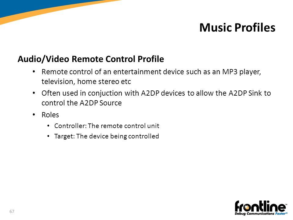 Music Profiles Audio/Video Remote Control Profile