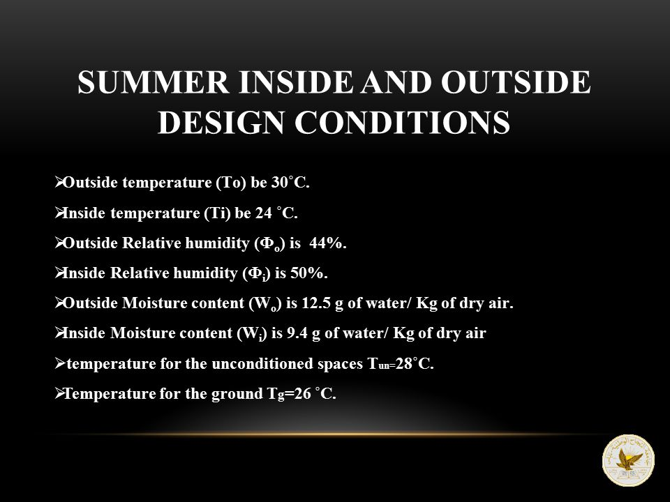 SUMMER INSIDE AND OUTSIDE DESIGN CONDITIONS
