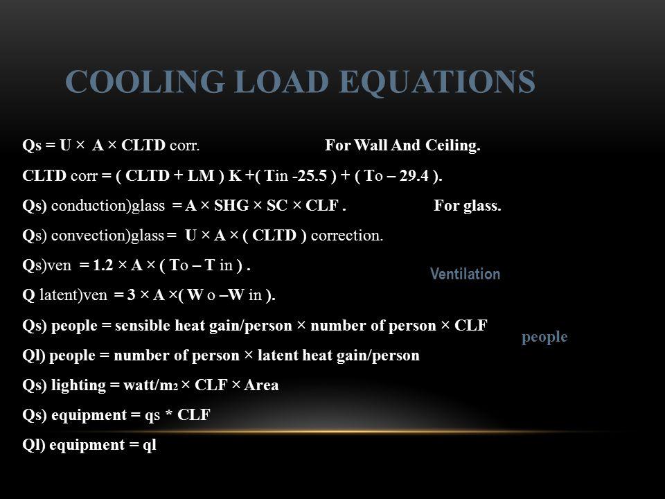 COOLING LOAD EQUATIONS